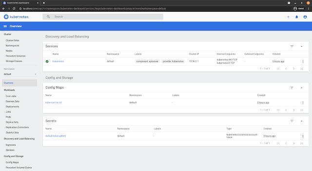 Hướng dẫn cài Kubernetes Dashboard  v2.0.0+0.g1f66b1c trên Kubernetes Centos8