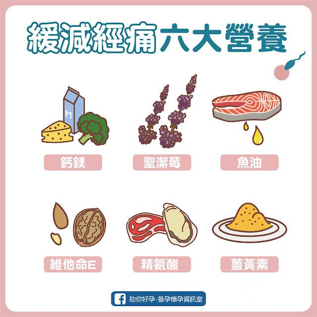 緩解經痛6大營養素食物