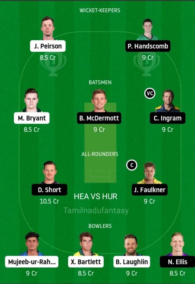 Hea vs hur dream11 fantasy prediction
