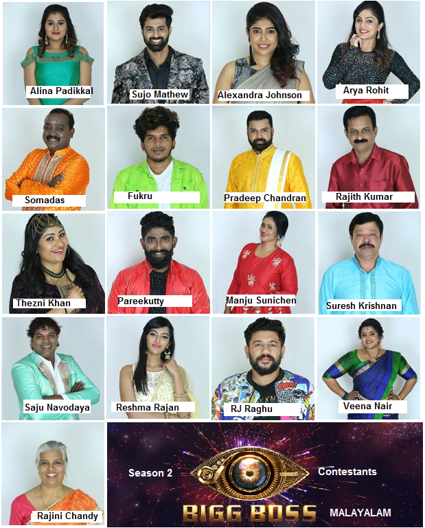 BIGG BOSS MALAYALAM SEASON2- Contestants
