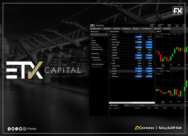 شركة ETX Capital تعوض خسارتها خلال عام 2020
