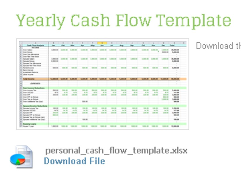 yearly cash flow template