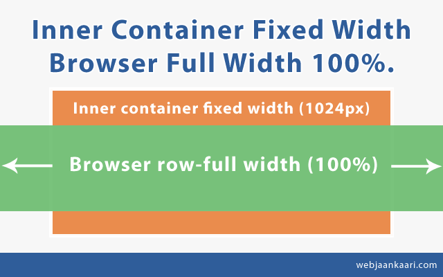 How-to-Inner-Container-Fixed-Width-To-Full-Width-100%