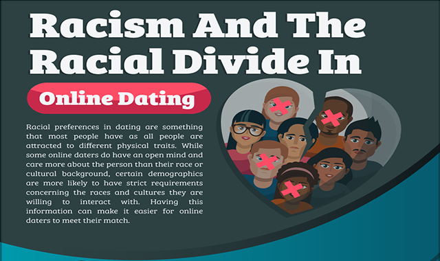 Racism And The Racial Divide In Online Dating #infographic
