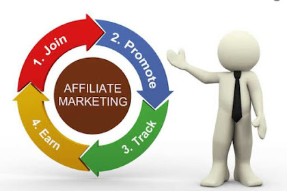 Top 4 Reasons to Choose Joining in Affiliate Marketing