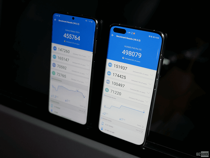 Side by side AnTuTu of both devices
