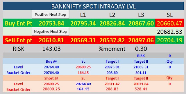 Banknifty 25 Sept