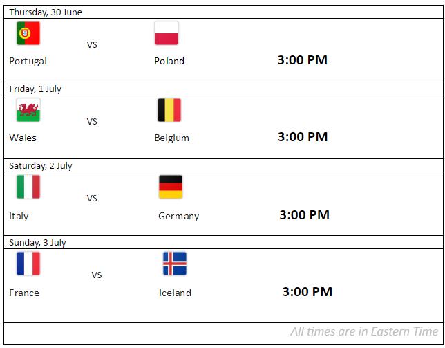 Euro Cup 2016 Schedule Quater final
