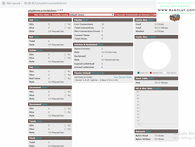 Install Memcached   dan  Memcached admin  panel  di  CentOS7
