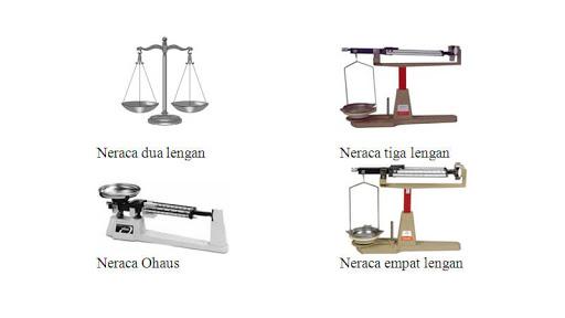 jenis-jenis alat ukur dan fungsinya