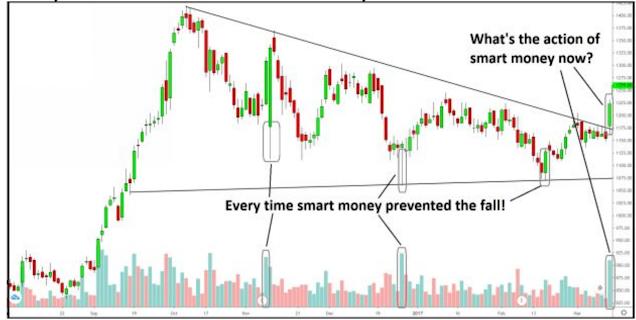 Mahakal Trading