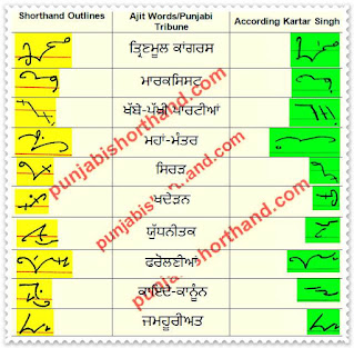 03-march-2021-ajit-tribune-shorthand-outlines