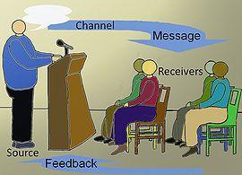 Definisi Komunikasi Secara Lengkap