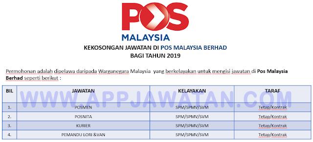 Pos Malaysia Berhad.