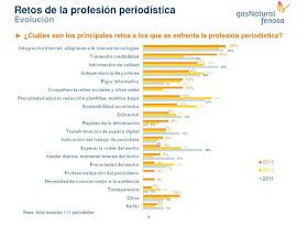 http://www.apie.es/wp-content/uploads/2016/03/Presentaci%C3%B3n-Estudio-Periodistas-2015.pdf