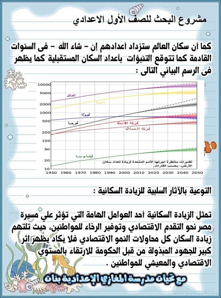 نموذج بحث الزيادة السكانية والأمن الغذائي للصف الأول الإعدادي - مدرسة المغازى الإعدادية بنات 5