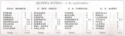Quinta ronda del II Campeonato de España de Ajedrez por Equipos, Bilbao 1957