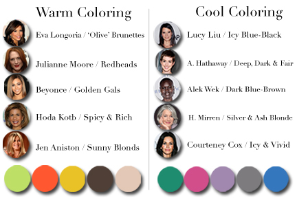 Beautiful Beings Identifying Your Skin Tone And Choosing The Best