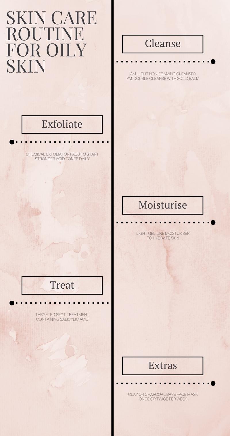 Skin Care Chart Oily Skin