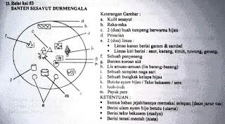 Cara Buat Banten Durmanggala