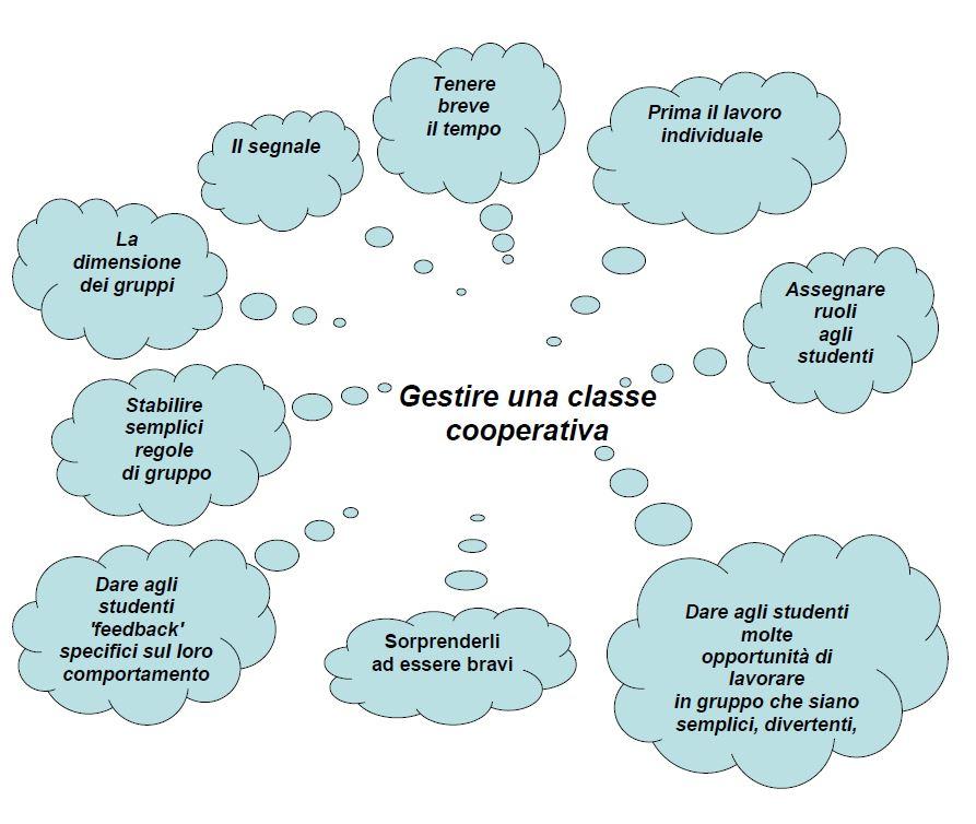 Il blog della maestra  2015