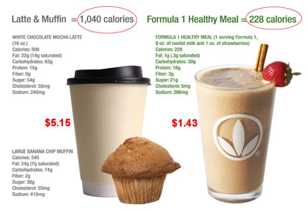 Cara Diet Sehat Tanpa Takut Kekurangan Gizi Menggunakan Shake