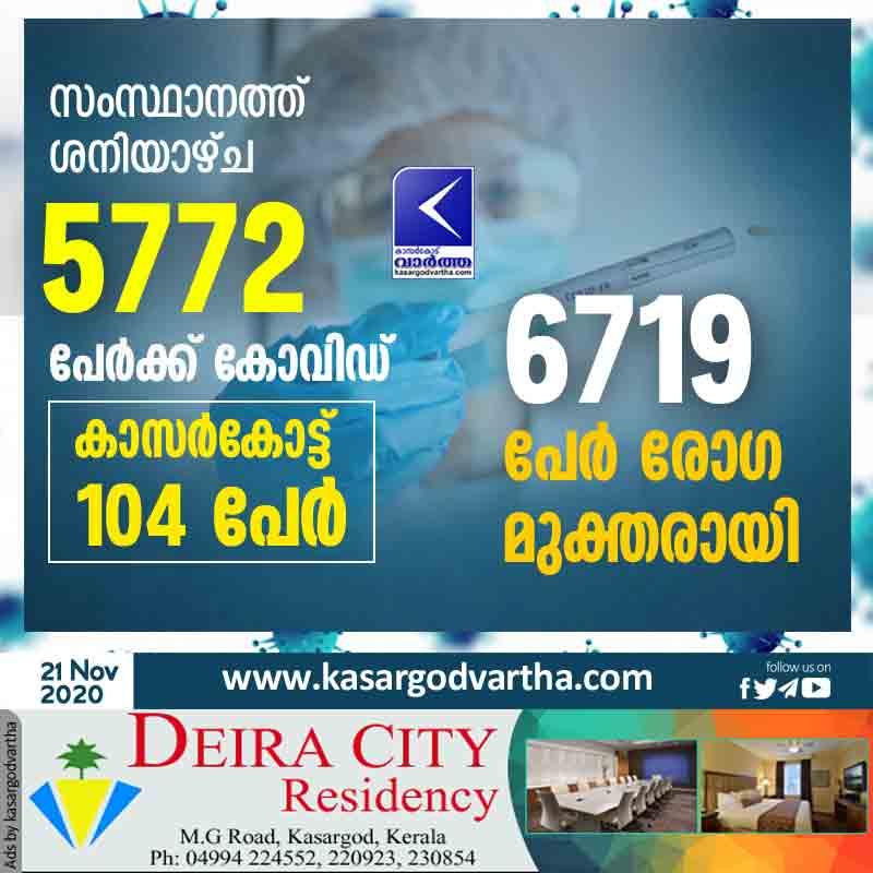 COVID updates Kerala Saturday.