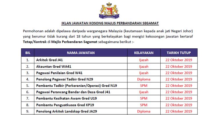 Jawatan Kosong Majlis Perbandaran Segamat Kelayakan Spm Diploma Ijazah Ejawatankini Com