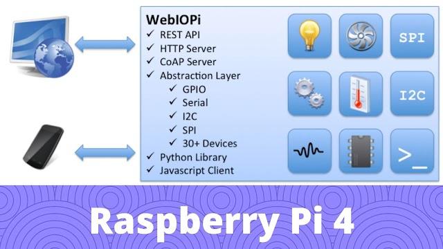 WebIOpi for Raspberry pi 4