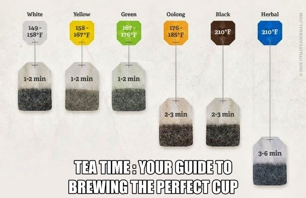 tea time- your guide to brewing the perfect cup