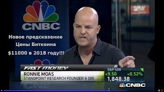 Новое предсказание цены Биткоина