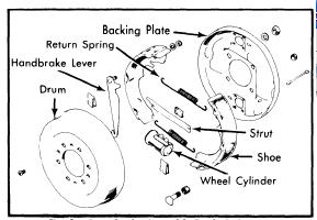 Ford courier rear brake assembly diagram