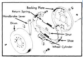 Ford Courier 1974-76 Brake Repair Guide Auto Motive Repair
