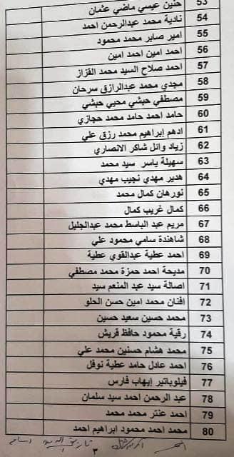 بالأسماء إعتماد نتيجة إختبارات مدرسة التكنولوجيا التطبيقية للميكاترونيات بمدينة بدر 3