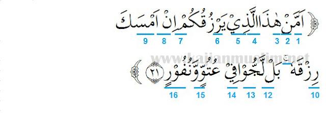 Hukum Tajwid Dalam Al-Quran Surat Al-Mulk Ayat 21