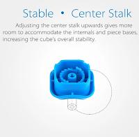 Design Center yang membuat cube ini jadi lebih stabil