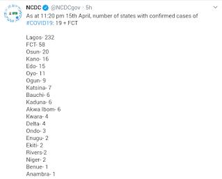 The Nigeria Centre for Disease Control  (NCDC), COVID-19 in Nigeria, Coronavirus in Nigeria, COVID-19 in Lagos