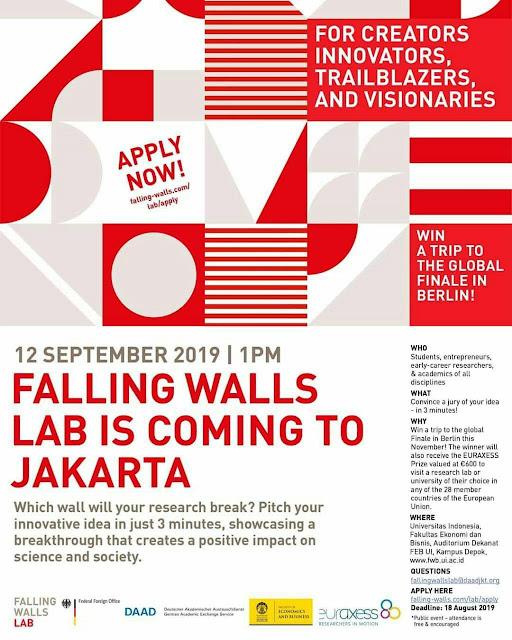 Kompetisi Internasional Falling Walls Lab 2019