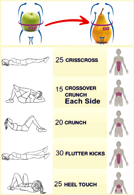 Get Rid Of Belly Fat Quick