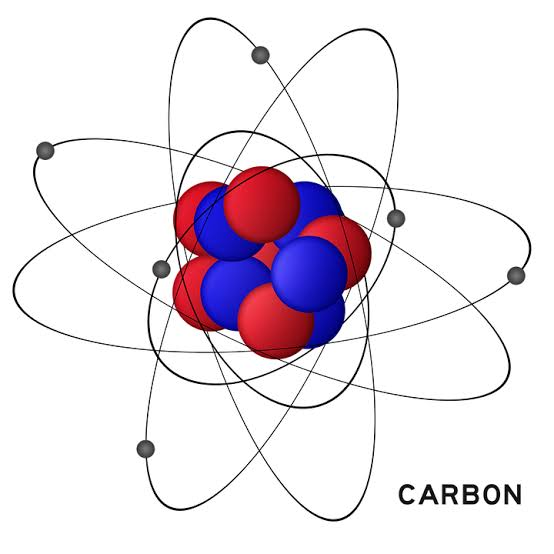 What is Carbon and its compunds all theory in detail chemistry class x