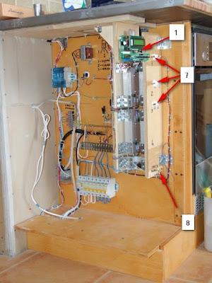 Шкаф управления, размещение элементов 1