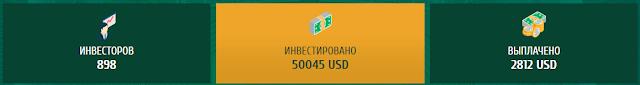sportvest.capital обзор