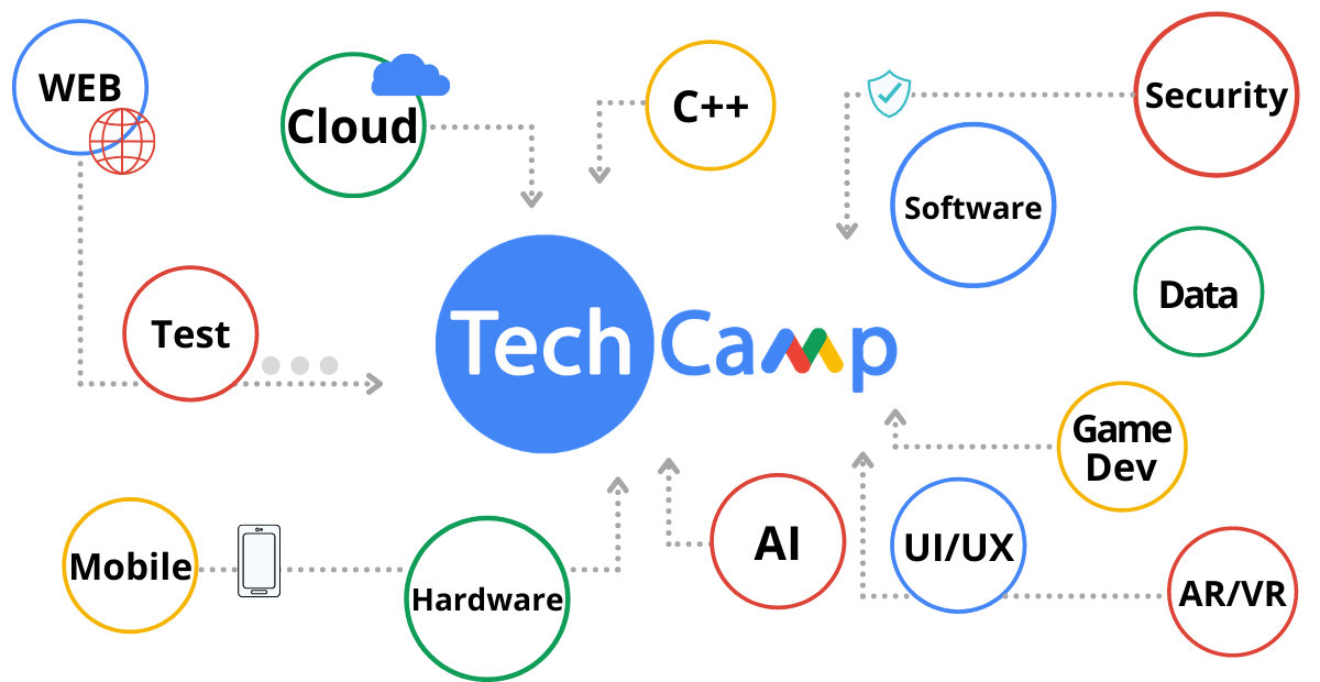 Tech Camp image