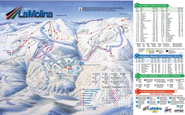 Mapa de pistas de La Molina