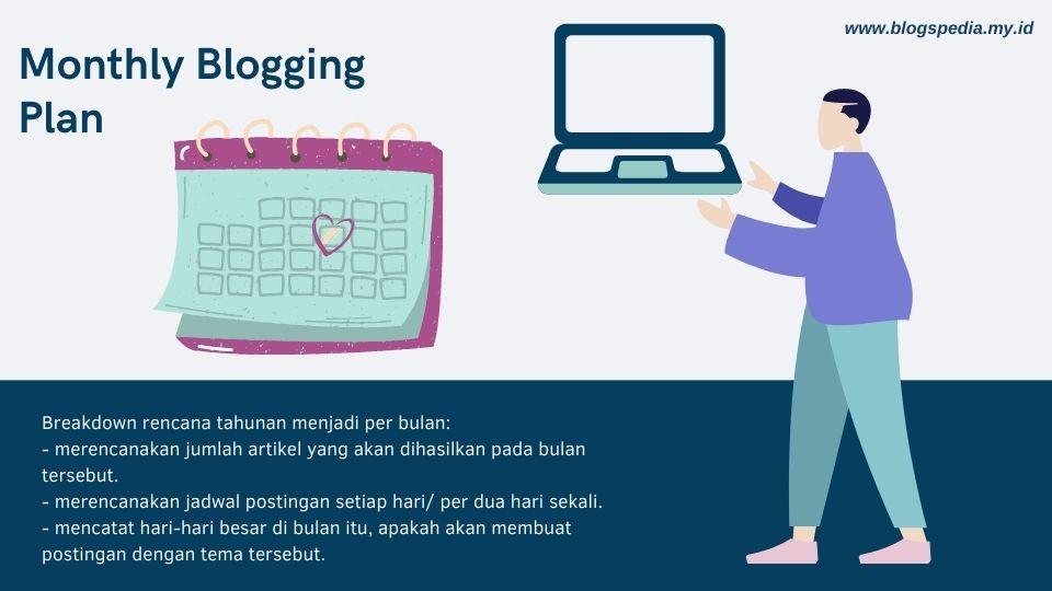 monthly blog plan