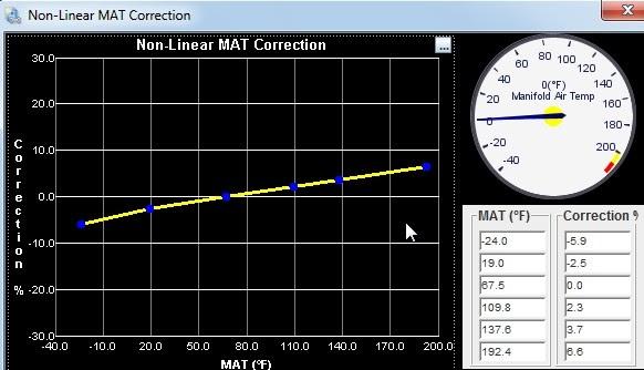 M54 Megasquirt 3 Mat Correction