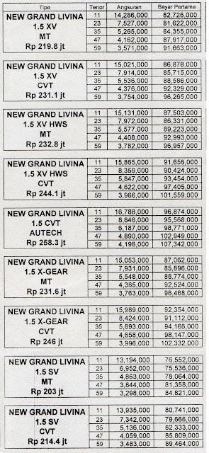 Paket Kredit Nissan Grand Livina Terbaru