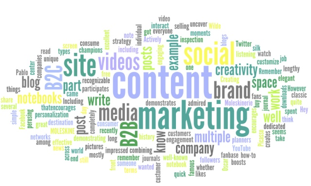 Content Marketing: Pengertian Pemasaran Konten dan Jenis-Jenisnya