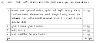 Gujarat GSSSB Assistant Tribal Department Officer Class III Exam Syllabus and Pattern