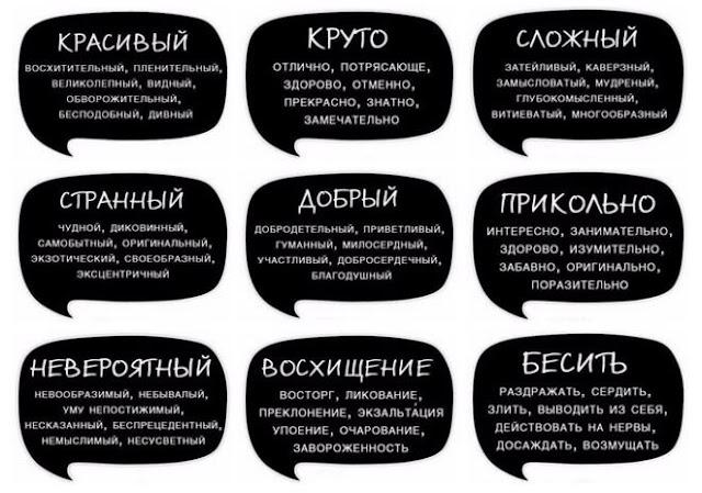 синонимы русских слов